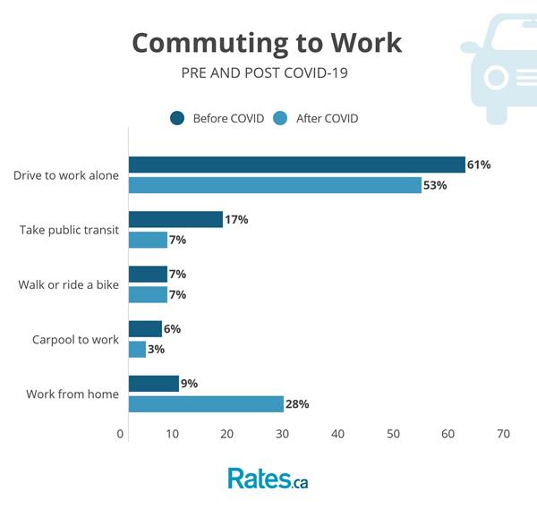 prepost-covid-return-to-work-behavioriours_NEW [2][4]