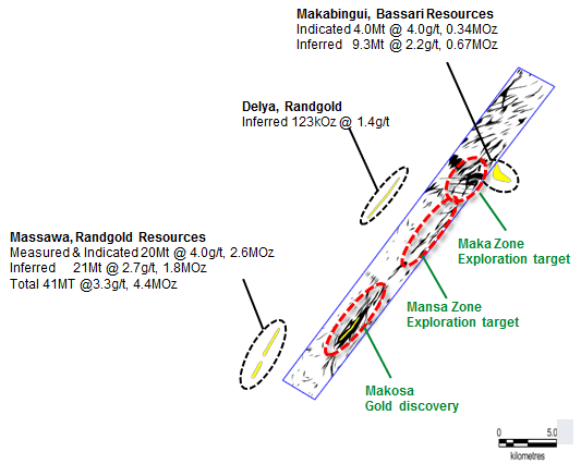Figure 6:  Thor Douta Project – Located in a Local Gold Endowed Environment