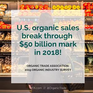 U S  organic sales break through $50 billion mark in 2018