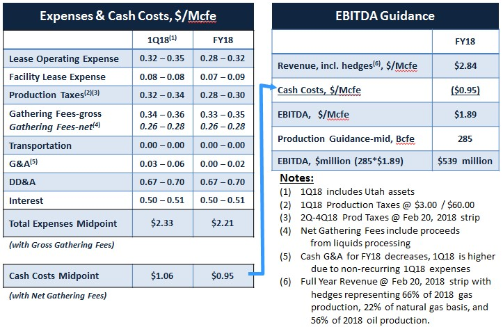 2018 Full-Year Cash Costs & EBITDA Guidance