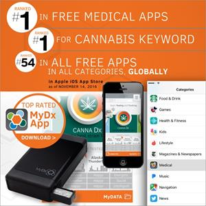 MyDx Ranked #1 Medical App in Apple App Store