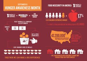 September is Hunger Awareness Month