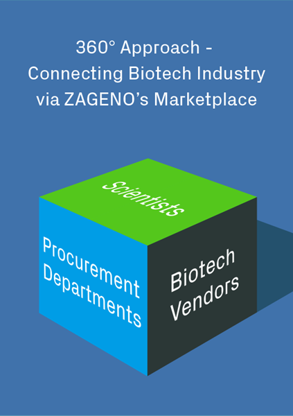 The headline 360 Degree Approach - Connecting Biotech Industry via ZAGENO's Marketplace is accompanied by a box with writing on three sides, Scientist