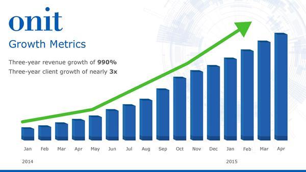 Onit Growth Metrics