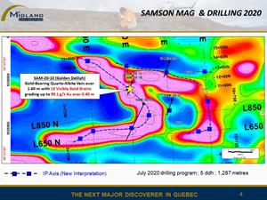 Figure 4 Samson Mag and drilling 2020