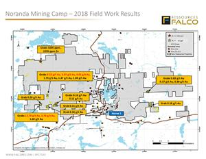 Falco Discovers New Gold Showings Through Use of Artificial Intelligence Technology TSX Venture Exchange:FPC