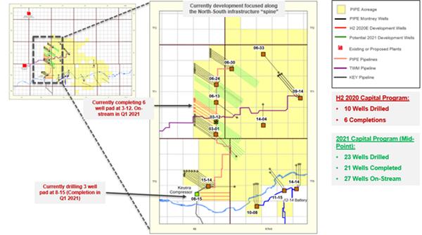 2020 – 2021 Development Map