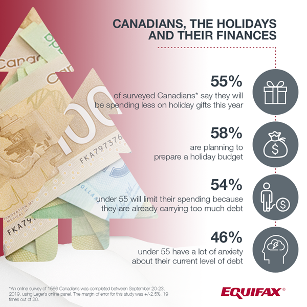 equifax claim form canada  More Canadians Planning to Spend Less this Holiday Season ...