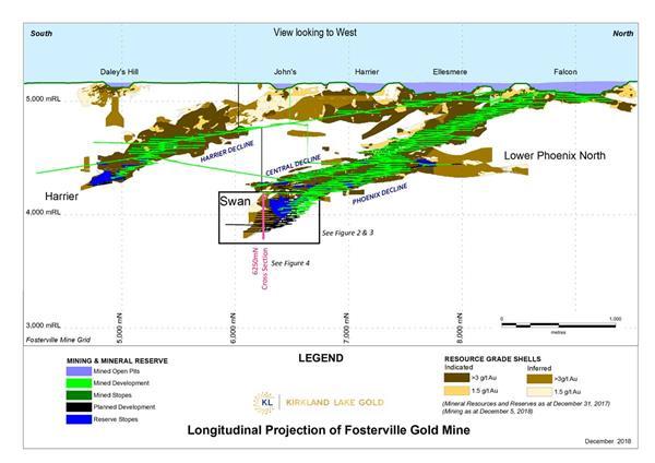 Kirkland Lake Gold Reports Wide, High-Grade Intercepts at Swan Zone