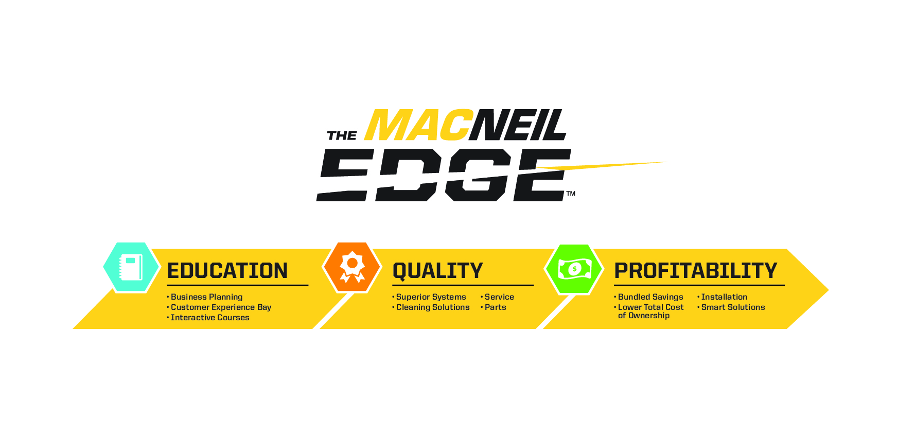 MacNeil Edge Program Graphic