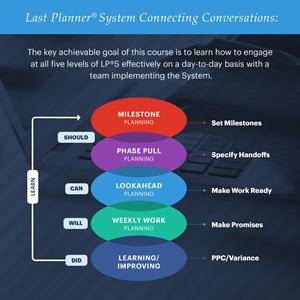 LCI Immersive Education Program Launches e-Learning