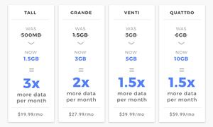 TextNow Launches New Wireless Family Plan