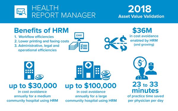 Health Report Manager 2018 Asset Value Validation