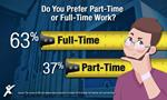 Do you prefer part-time or full-time work?
