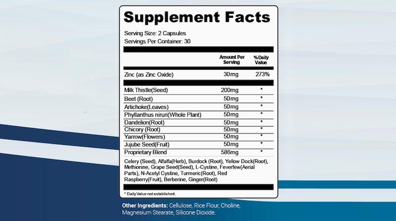 Fitweightlogy - Derma Prime Plus - Supplement Facts