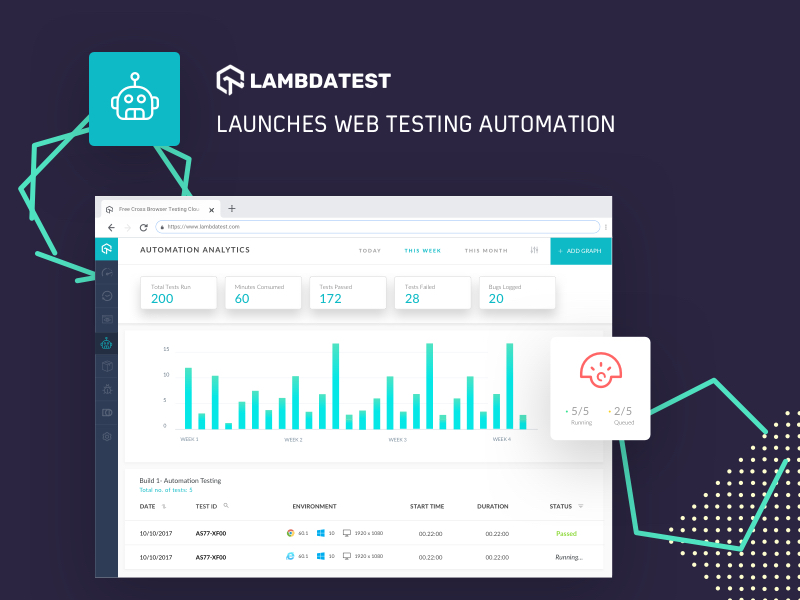 LambdaTest Launches Online Selenium Automation Grid