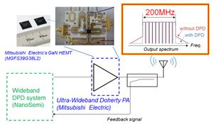 Mitsubishi Electric US, Inc. Infographic