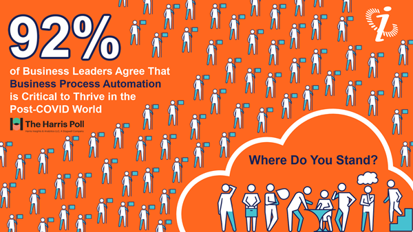 92% of Business Choose Business Process Automation