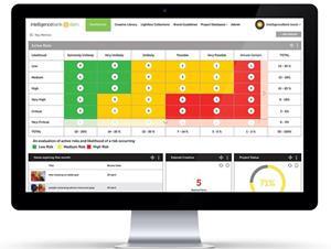 The new marketing risk matrix dashboard