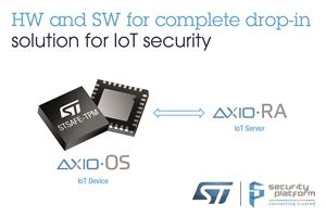 ST and Security Platform for secure IoT_IMAGE.jpg