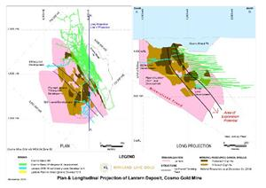 Kirkland Lake Gold Reports Continued Exploration Success In Northern