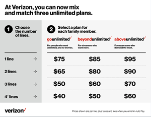 At Verizon, you can now mix and match three unlimited plans.