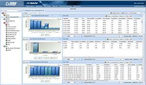 ReliaTel UC Management Dynamic NetFlow Dashboard