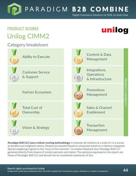 Paradigm-B2B-Combine-2020-Unilog-Medals