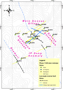 Figure 1.  2107 drilling program at the Slivovo gold Project, Kosovo (reproduced from BIL summary report, J. Geier, 2017).