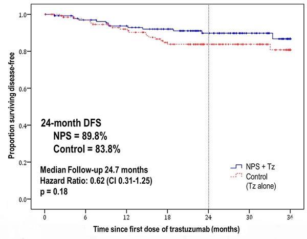 DFS ITT SITC Press release Graph 1_4MAR19