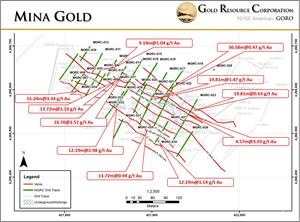 Mina Gold Phase Two Drill Map