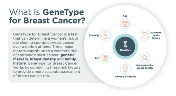 New Genetic Risk Factor For Developing >> Genetic Technologies Limited Asx Code Gtg Nasdaq Ticker Gene