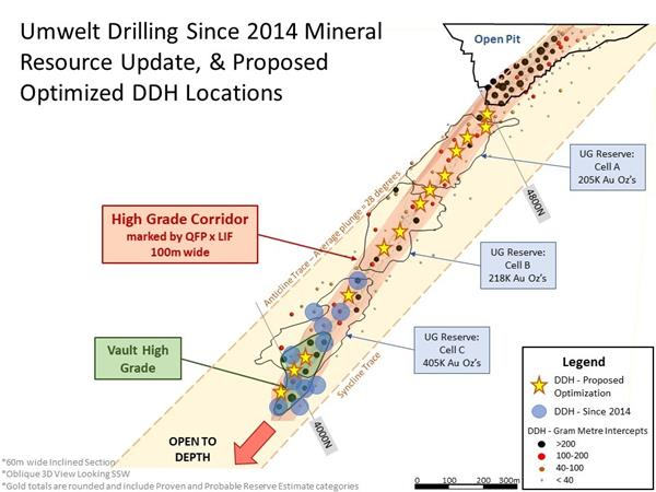 Sabina Gold & Silver Summarizes Exploration Results and