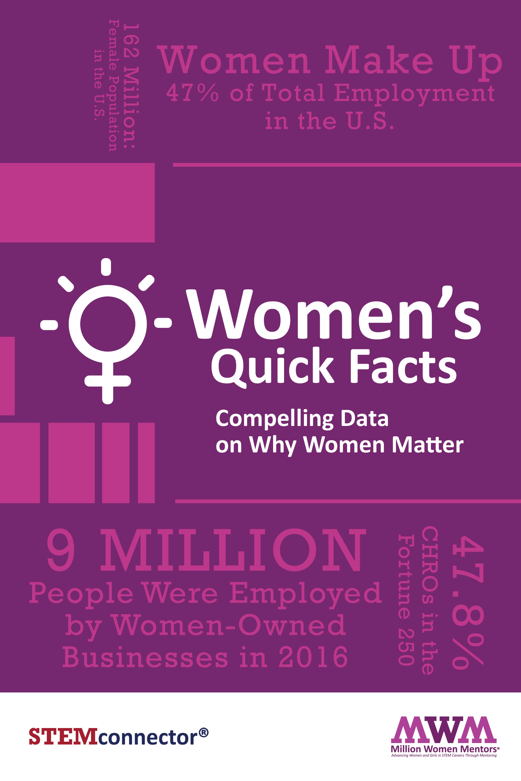 Women Quick Facts