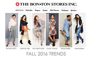 Fall 16 Trend images