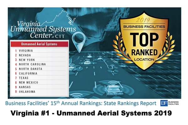 Business Facilities Magazine's 15th Annual Rankings Report determined that Virginia's initiatives in unmanned aerial systems business deserved the top spot in the nation for its UAS innovation and expansion.
