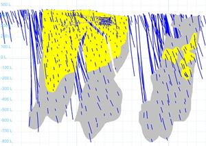 Longitudinal Projection Showing Mineral Resource Classification At The Sugar and Middle Zones