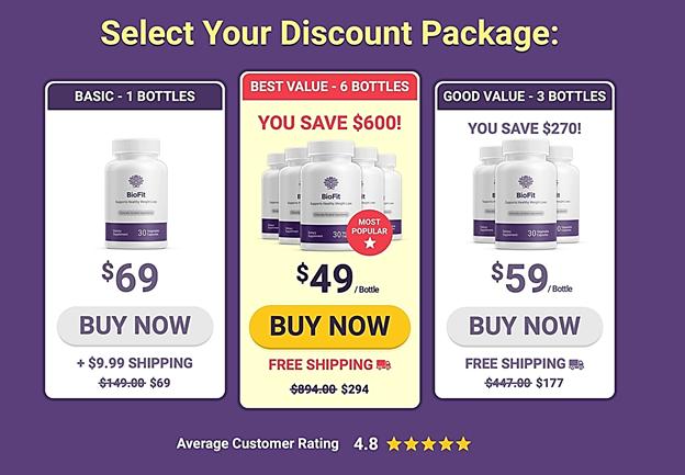 Title: Biofit Package Deal
