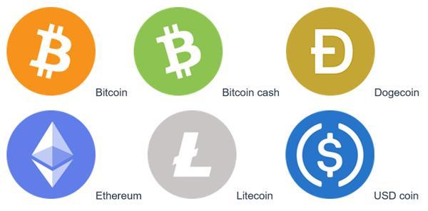 InvestorBrandNetwork Now Accepts Six Different...
