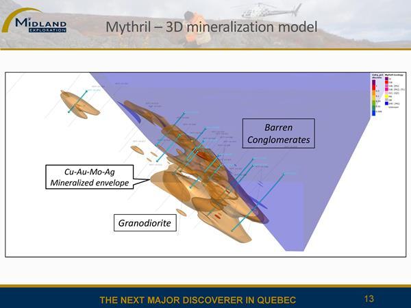 Modèle géologique 3D de la minéralisation à Mythril