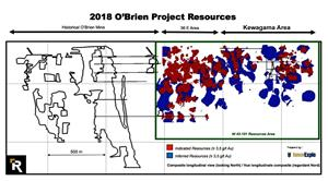 2018 O'Brien Project Resources