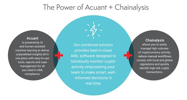 Acuant-+-Chainalysis