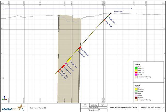 Figure 3: Plan Section of TTPC19-006A