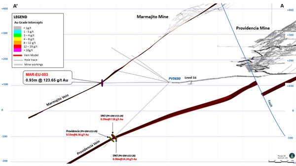 Attachment 11 – Cross section of the Marmajito vein system