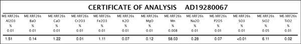AIS-Resources-Panama-Manganese-analysis