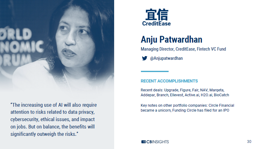 "Managing Director of CreditEase FinTech Investment Fund%2c Anju Patwardhan was listed among the ""20 Smart People"" in financial services globally by CB"
