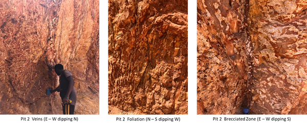 Figure 7: Structures and Mineralisation Observed in Pit No 2