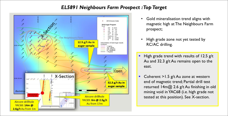 AIS-Resources-West-Wyalong-Advanced-Gold-Project-04