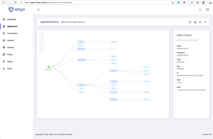 The new cloud-managed platform offers developers, platform engineers, and DevOps teams a faster, simpler, and more productive way to manage and support cloud native applications – and do so without Kubernetes expertise.