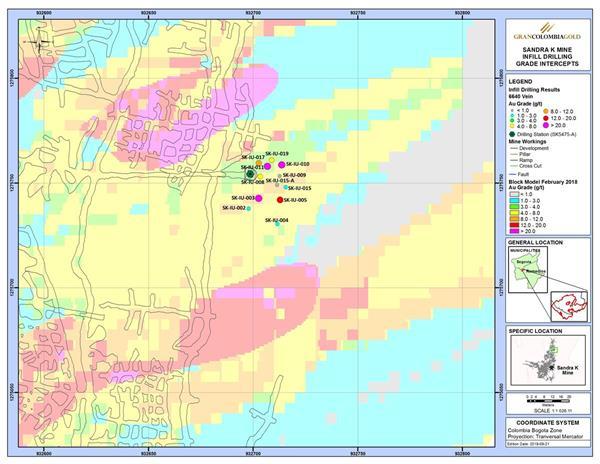 Sandra K Infill Drilling Grade Intercepts